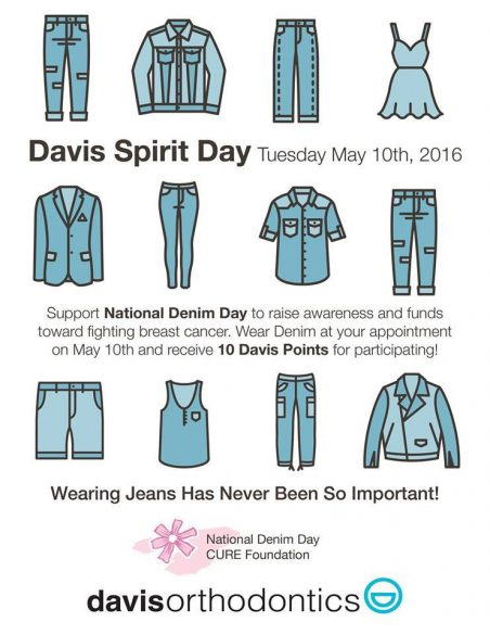 Annual National Denim Day